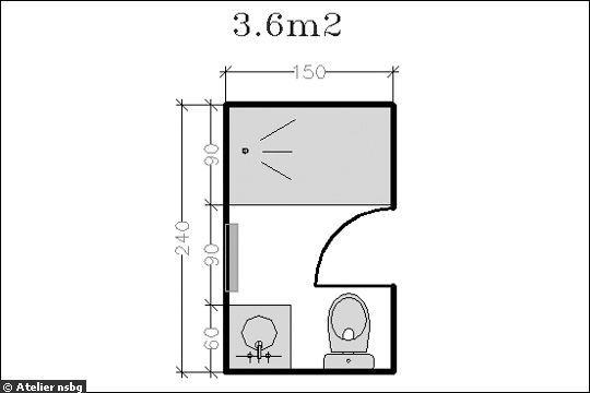 Surface de 3.6 m² : le plan d'une petite salle de bains avec douche XL