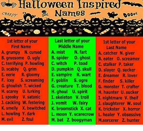 Via Me Me Halloween Names School Halloween Party Names