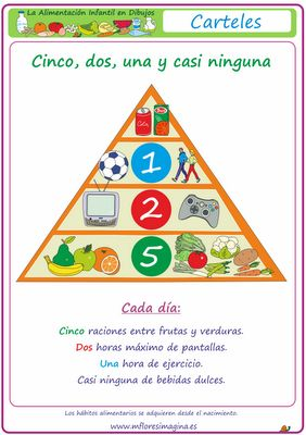 La alimentación infantil en dibujos: Prevenir la obesidad