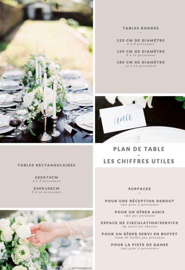81 best images about mariage sophie on pinterest - Faire son plan de table mariage ...