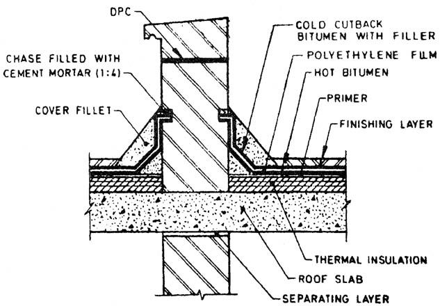 FIG. 4 TYPICAL DETAIL OF WATERPROOFING TREATMENT IN CASE OF ROOF PROJECTING BEYOND THE WALL