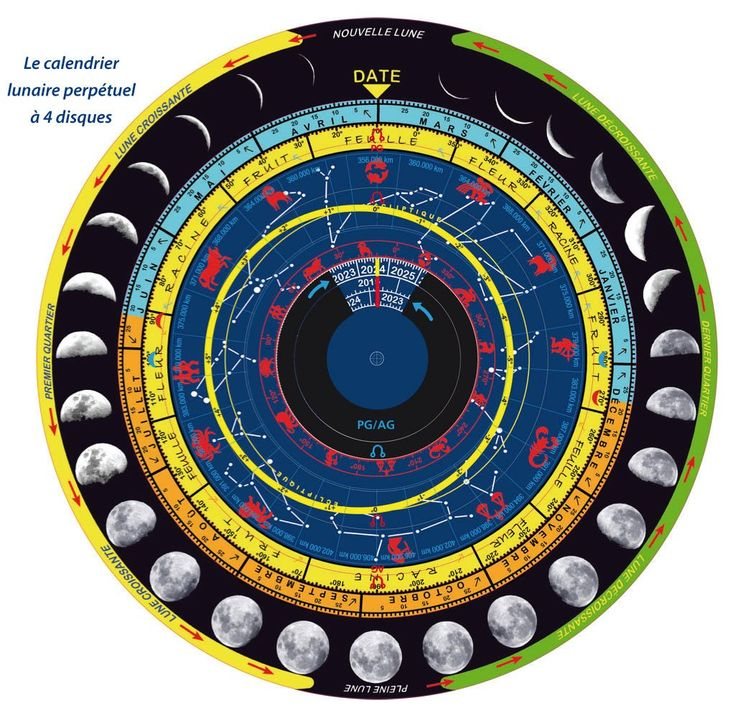 17 meilleures id es propos de le calendrier lunaire sur - Calendrier lunaire rustica ...