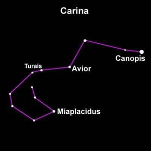 carina constellation - Yahoo Image Search results