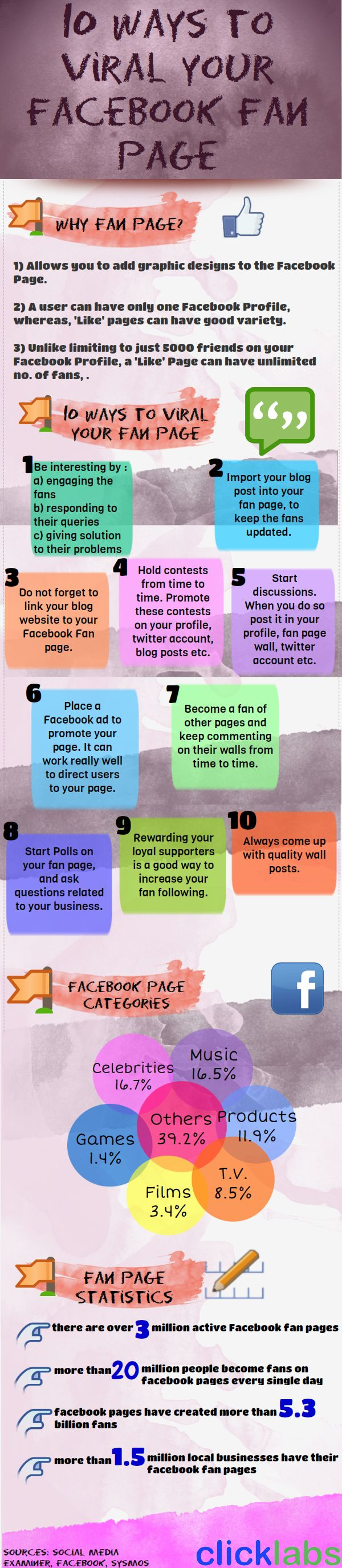 10 Ways To Popularize Your #Facebook page - #infographic  #RePin by AT Social Media Marketing - Pinterest Marketing Specialists ATSocialMedia.co.uk