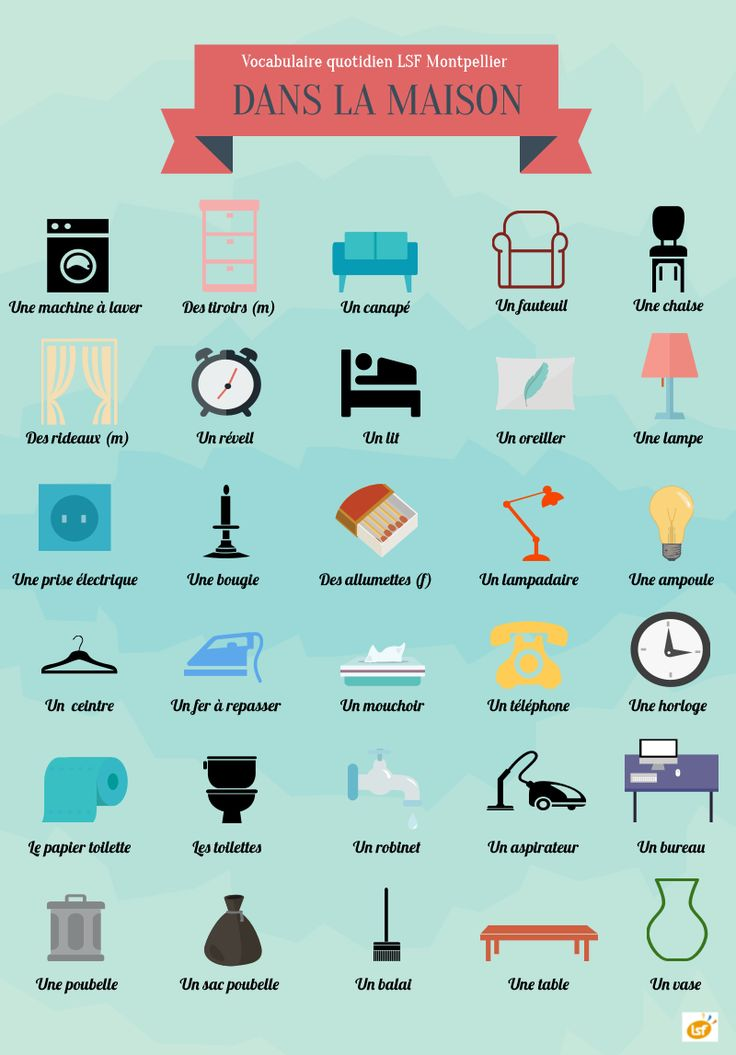 French vocabulary - Around the house