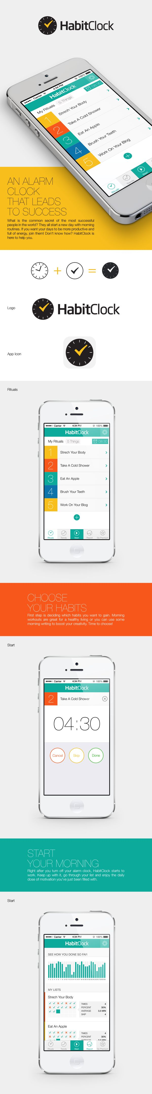 HabitClock App by Kutan URAL, via Behance