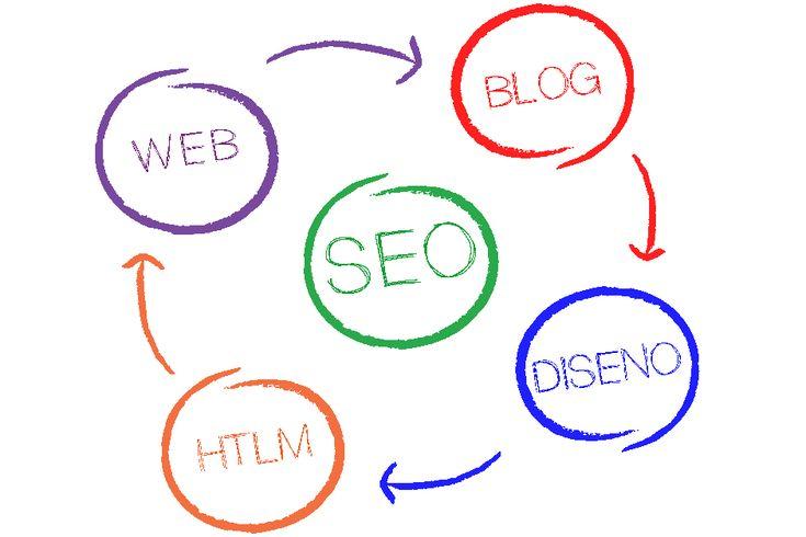 ¿Cómo liderar las listas de Google?, ¿Qué estrategias aplicar para aumenta las ventas online?, ¿De qué manera incrementar el tráfico online?, son algunas de las preguntas comunes entre los dueños de ecommerce. La única respuesta para ellas es lograr posicionamiento web SEO de tu página empresarial. APRENDE MÁS DESDE NUESTRO BLOG   http://asdeideas.com/posicionamiento-web-5-pasos-para-mejorar-en-google-y-aumentar-tus-ventas-online/