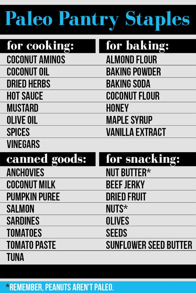 Stock your pantry with paleo staples. | The Ultimate Guide To Paleo