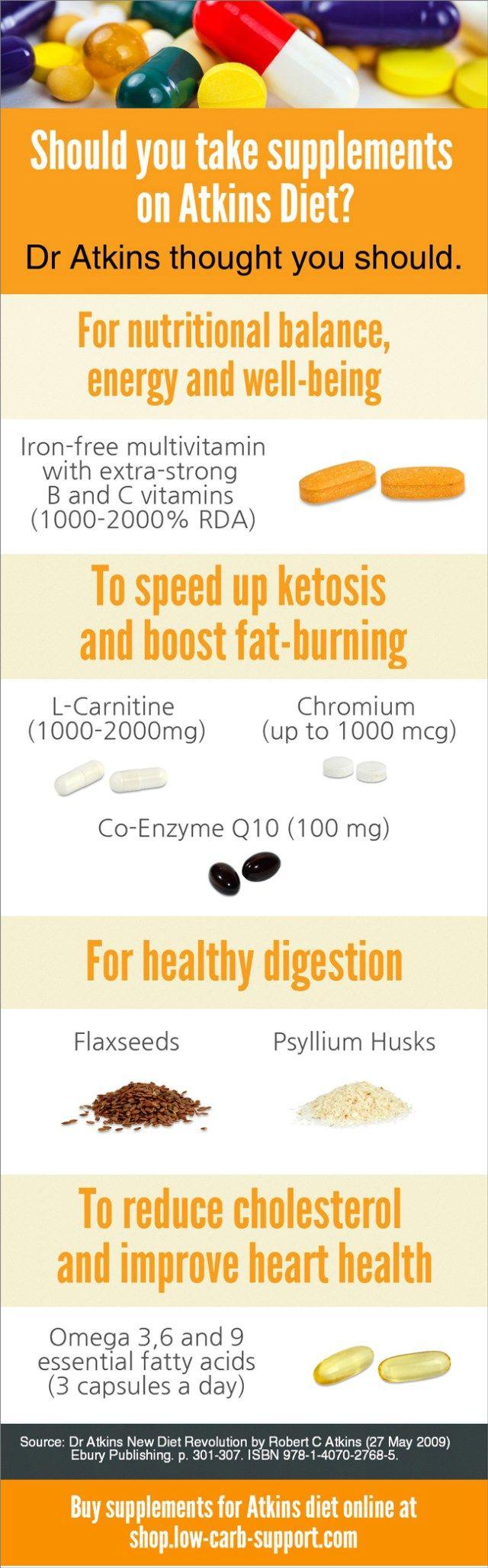 Atkins Diet Supplements