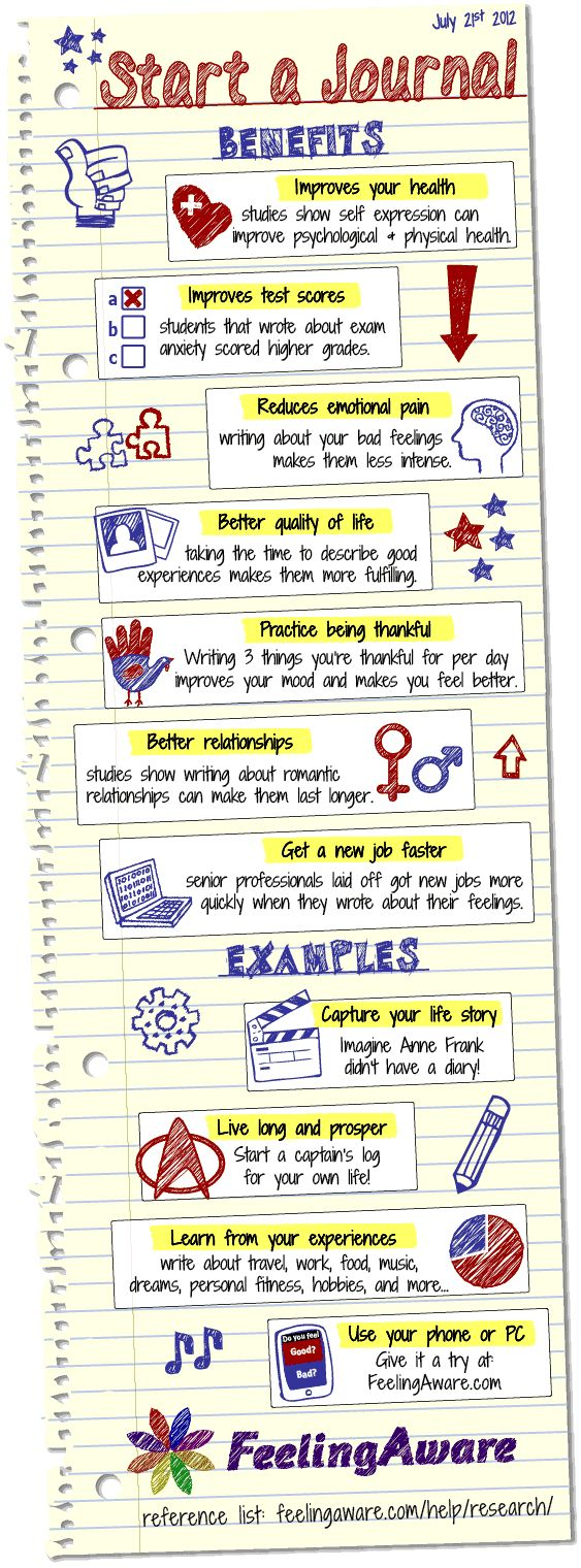 Infographic inspiration: Benefits of Starting a Journal
