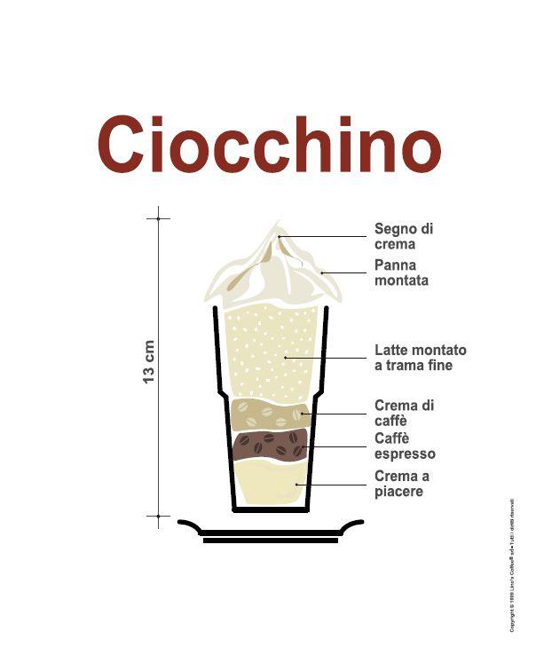 La nostra punta di diamante! La Golosità che si tuffa nella #Bontà! Vieni da Lino's Coffee e prova la #dolcezza unica del Ciocchino...un bicchierone di assoluto #piacere! http://www.linoscoffee.com/ita/caffe-in-grani/storia-del-caffe.html