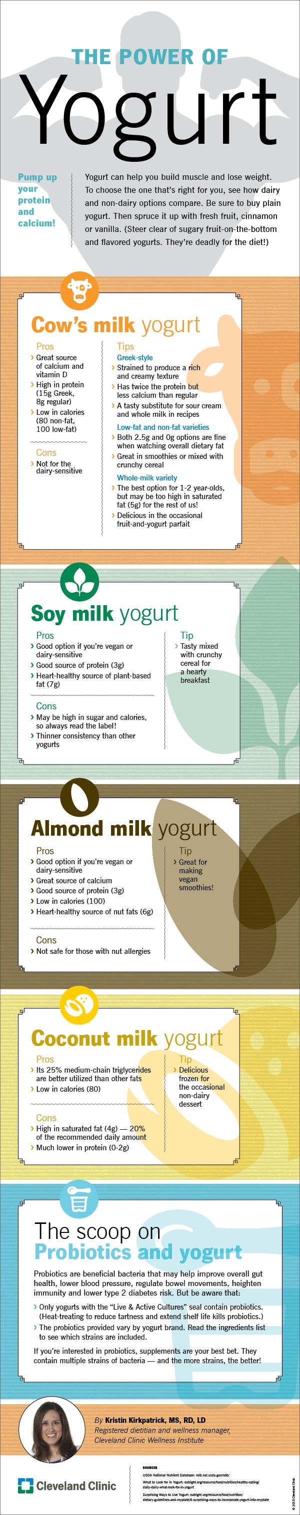 Which Yogurt Is Right for You? Get the scoop on #probiotics and #yogurt. #infographic