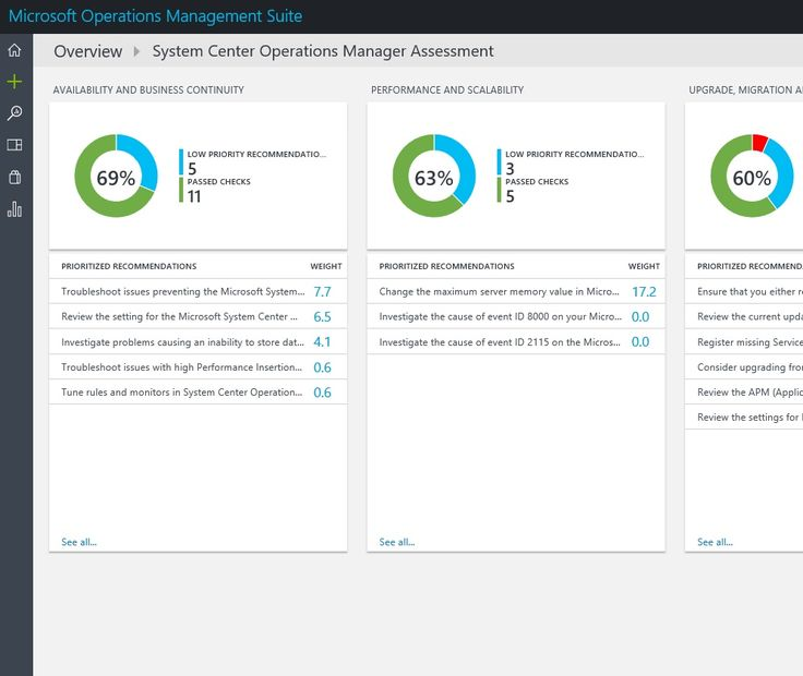 Microsoft System Center Operations Manager Assessment Launches in Preview: Microsoft's System Center Operations Manager Assessment brings a…