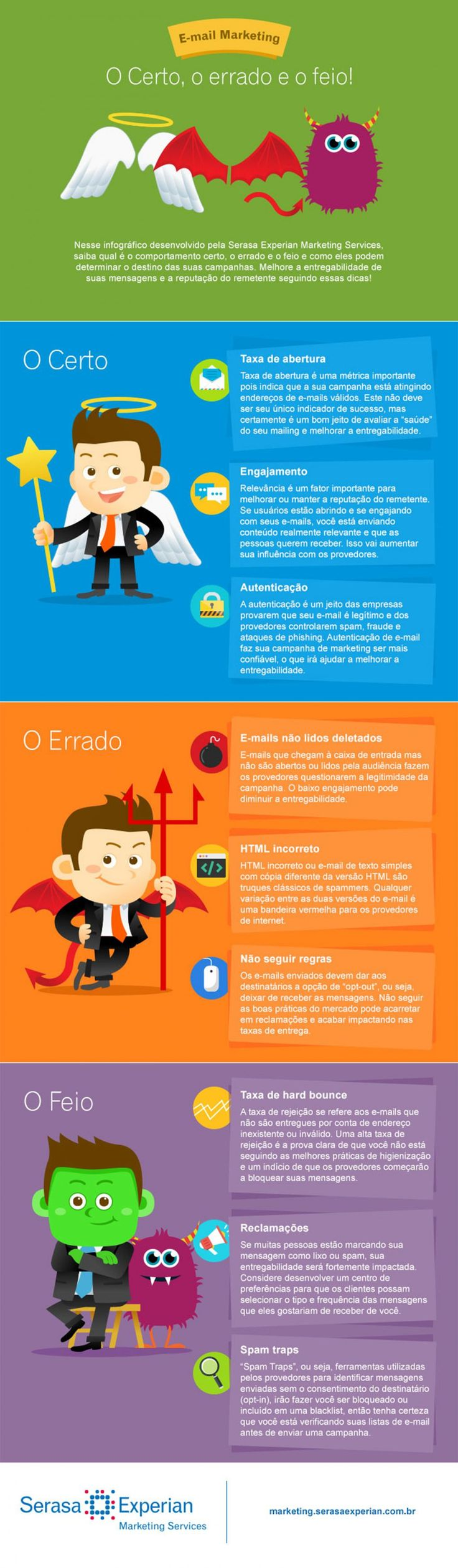 Infográfico mostra os erros e acertos no e-mail marketing