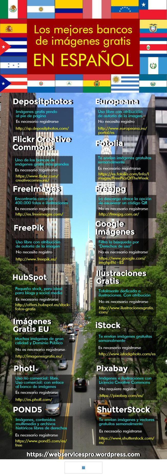 Los mejores bancos de imágenes gratis en español