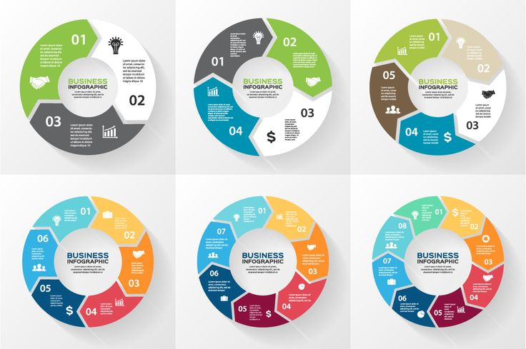 Circle arrows set for infographic by theseamuss on @creativemarket