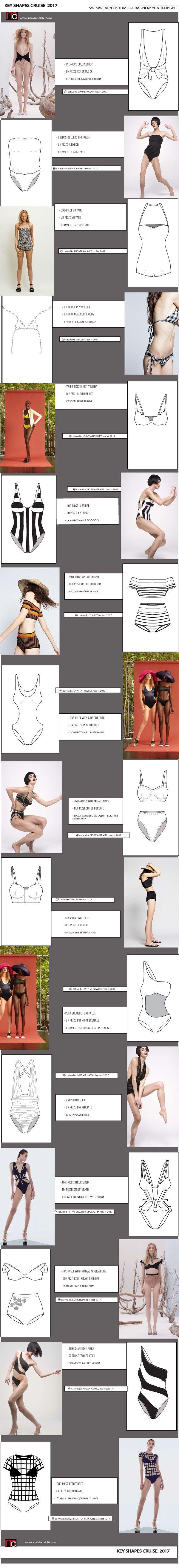 resort 2017 swimwear key shapes are already on Modacable.com