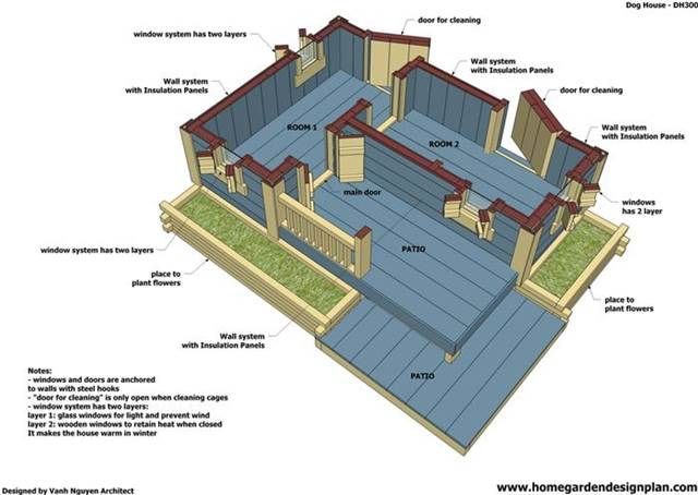 25+ best dog house blueprints ideas on pinterest | small home