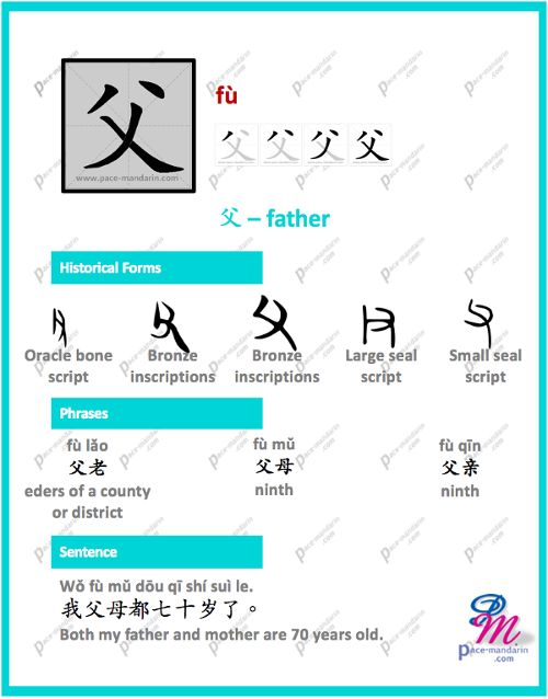 #365Chinese - Character of the Day @ #PaceMandarin fù 父 father http://www.pace-mandarin.com/fu4-father/
