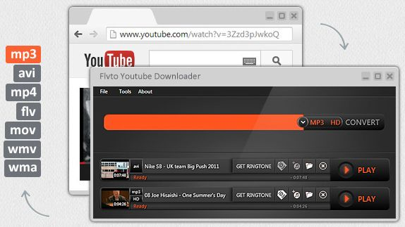 Convert clips from YouTube to MP3, AVI and other formats for FREE