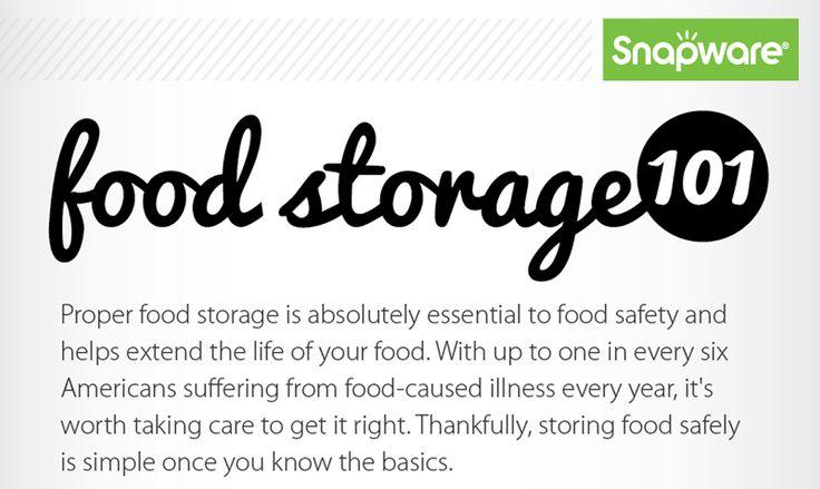 Snapware® Infographic | Food Storage 101