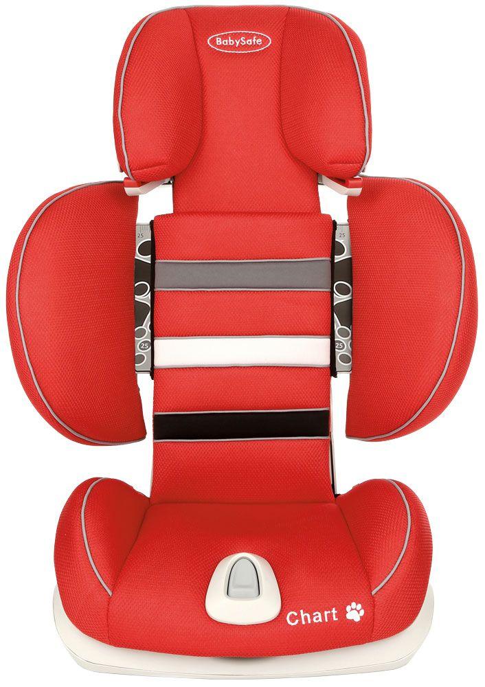 Chart babySafe fotelik 15-36kg