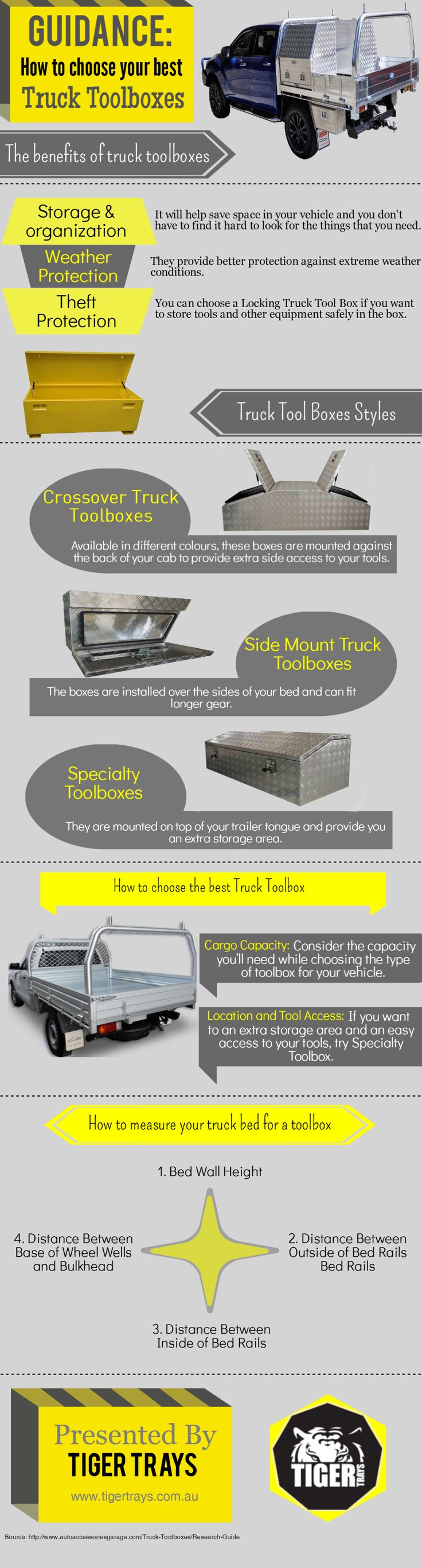 Tool boxes are one of the necessary accessories for your ute. It will provide a touch of refinement to your vehicle and help in the orderly arrangement of your tools and equipment. We have created this infographic for you to learn about the usage, availability and advantages of truck Toolboxes.