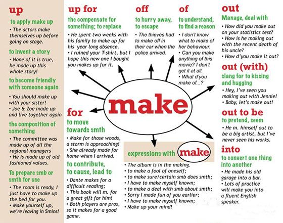 "Forum | ________ Learn English | Fluent LandPhrasal Verbs with ""Make"" 