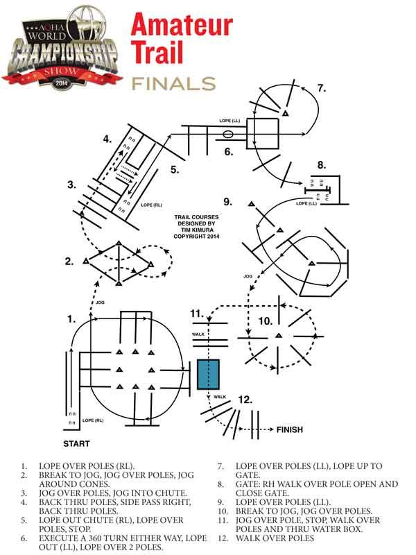 Can you do this pattern for the 2014 #AQHAWorldShow Amateur #Trail finals?