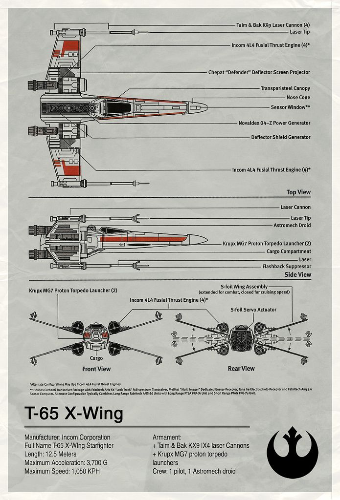 X-wing Blueprint - Star Wars