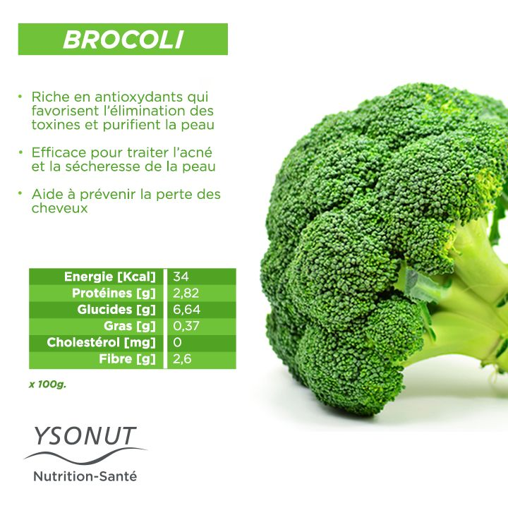 On adore le #brocoli pour sa saveur et pour tout ce qu'il nous apporte, de plus il donne des touches colorées à nos plats #Protéifine. Vous pouvez en consommer sans limite lors de la première phase de votre régime Protéiné Protéifine