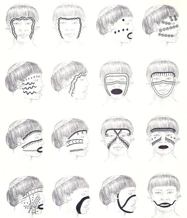 yanomami faces Pintas+y.jpg (768×894)