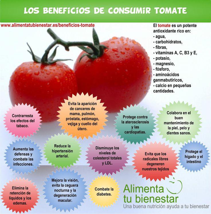 Los beneficios del tomate para la salud