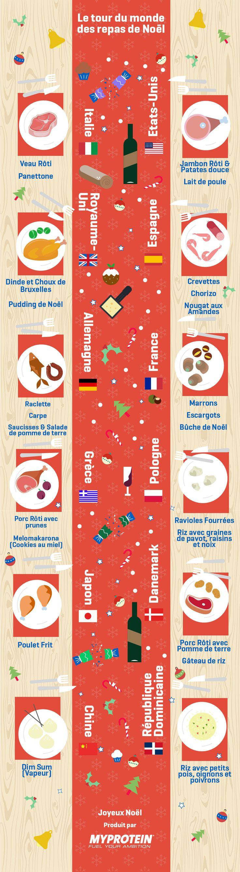 repas-de-Noël-2.jpg (1000×3620)