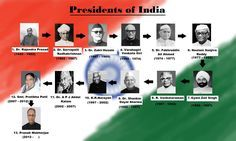 List of the Presidents of India since Independence. Important for General Knowledge.