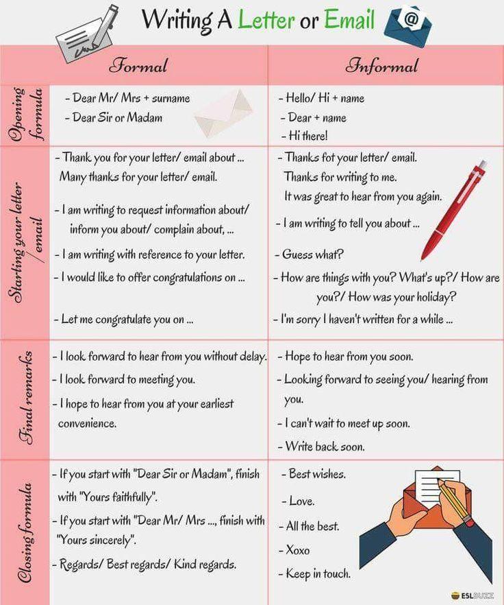 66 best Writing images on Pinterest English grammar, English - best of english letter writing format informal