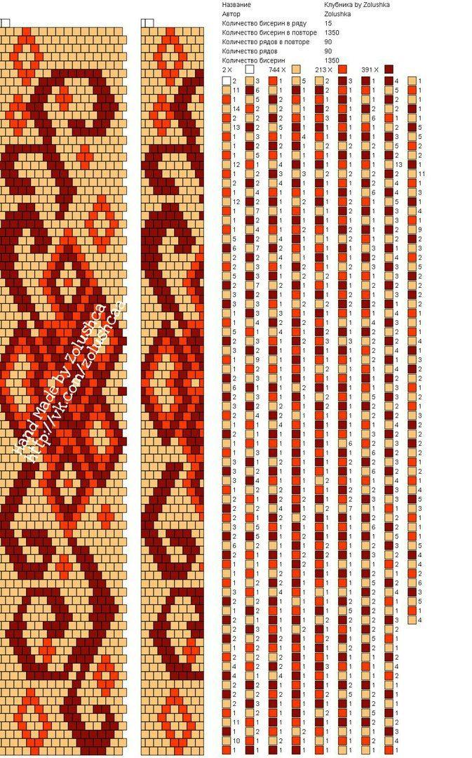 10+ ideas about Teppich Knüpfen auf Pinterest