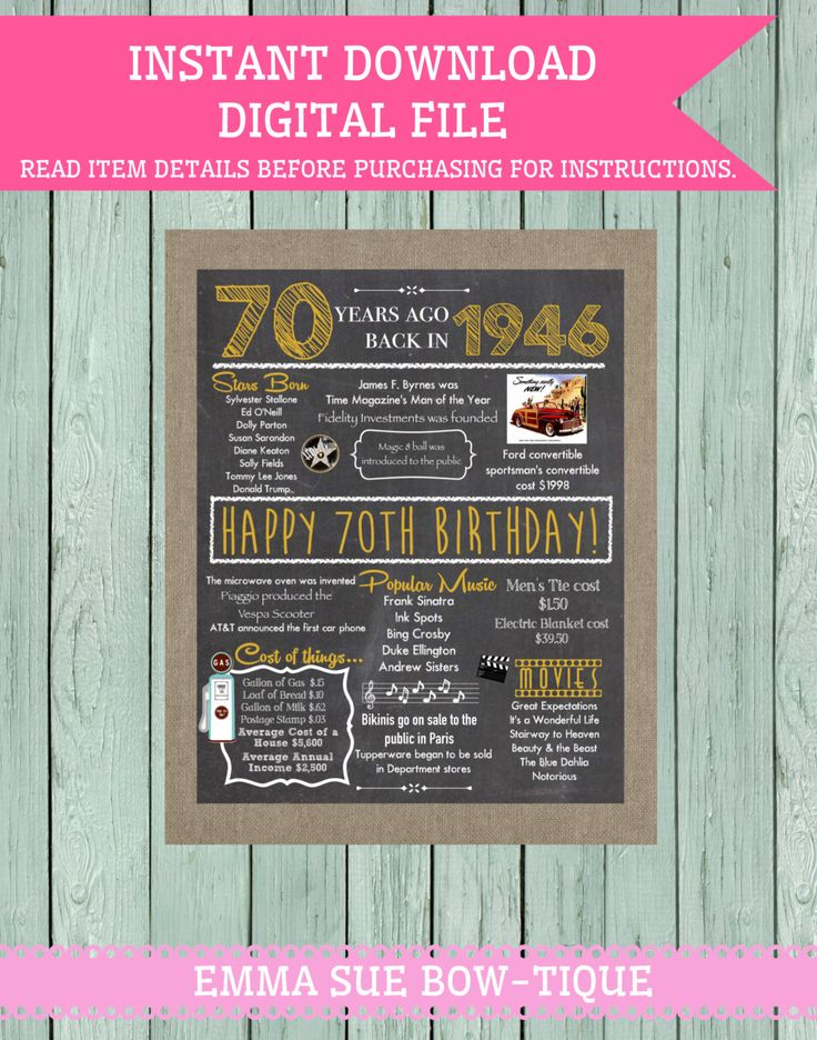 1946: 70 Years Ago Chalkboard burlap background -  Sign Digital File *****INSTANT DOWNLOAD**** by EmmaSueBowtique on Etsy