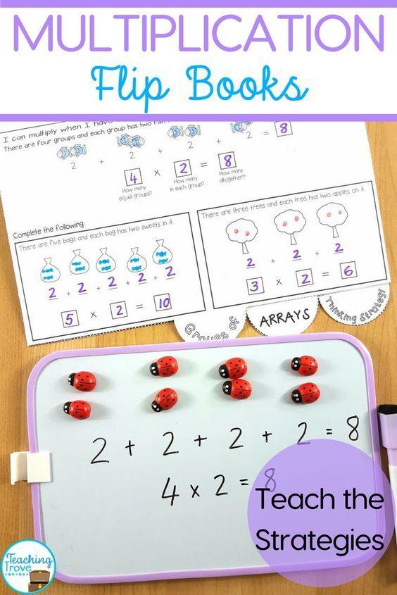Multiplication flip books to teach the multiplication times tables. #multiplication #multiplicationfacts #timestables #flipbook #factfluency