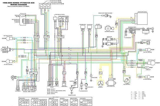 92 warrior wiring diagram 108 best firma de informática 90s images on pinterest | 1 ... 2006 weekend warrior wiring diagram #13