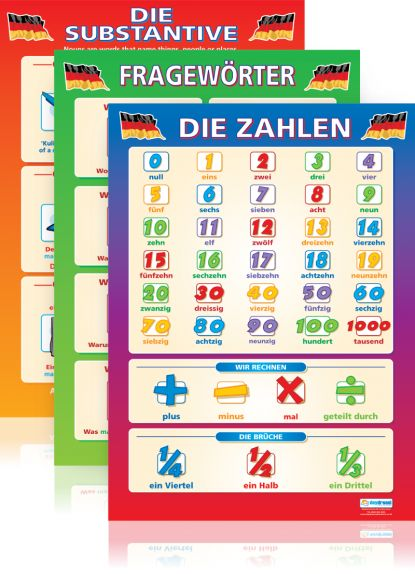 9 best German Posters images on Pinterest | School posters, Learn ...