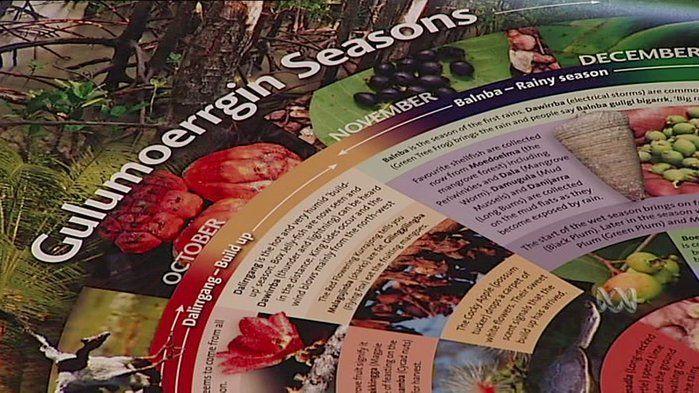 Indigenous seasons across northern Australia - Geography (1,4) - ABC Splash video