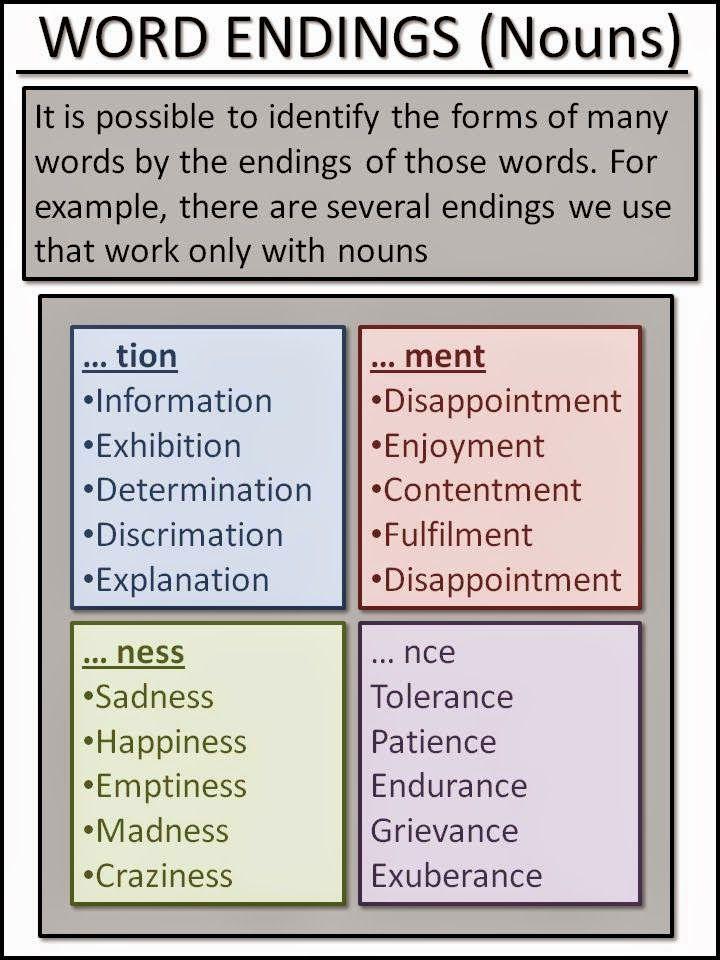 WORD ENDINGS (Nouns) 1-2