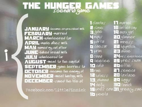 The Hunger Games Scenario Game. According to this, a volunteered for johanna (ps, in my humble opinion, february 16 is the best birthday)