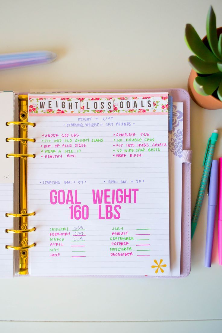 My Medifast Journey, Keeping Track of Weight Loss in My Planner