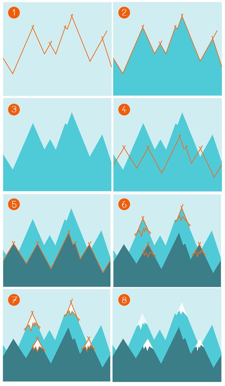 Komplettlösung: Berge, die für Babyzimmer malen