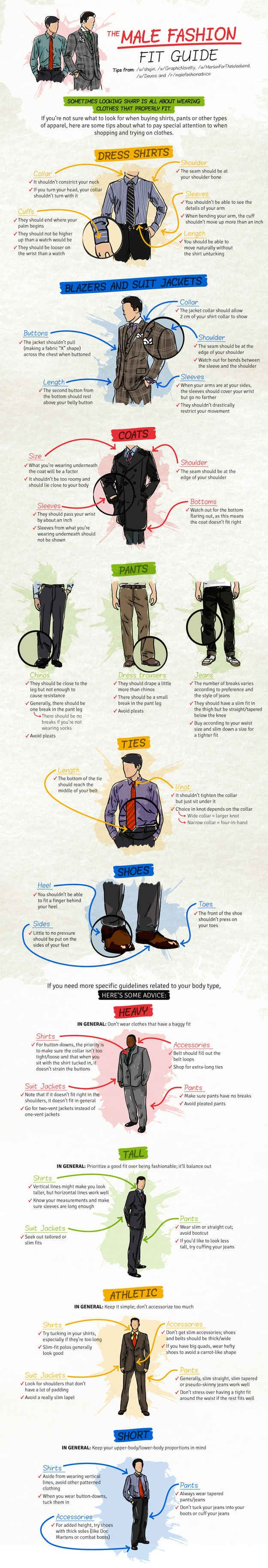 Men's Fashion: Everything You Need To Know About Men's Fashion In One Infographic #guide #tips #fashion #menswear #info