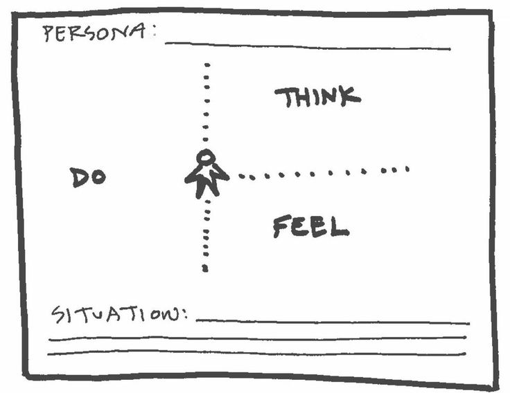 Empathy Mapping sketch