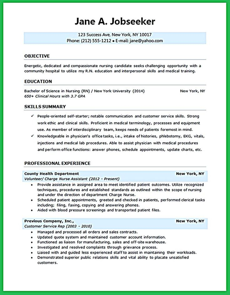 17++ Relevant skills for nursing resume Format