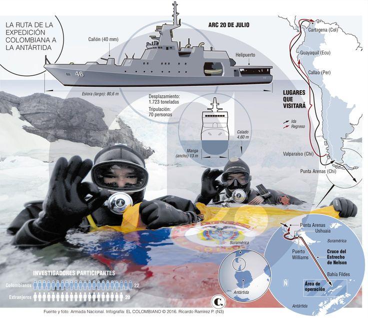 La Antártida: detalles de la tercera expedición colombiana